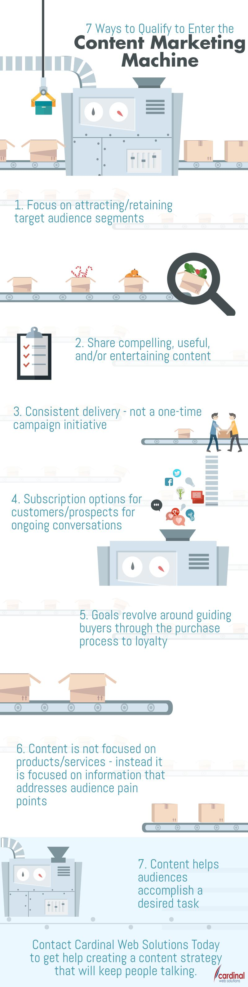 Content_Marketing__Infographic