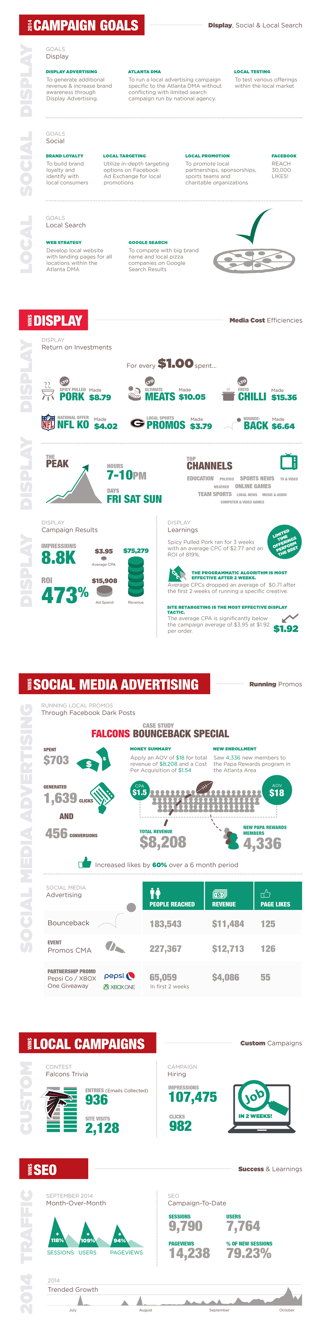 papa-johns-infographic-combined