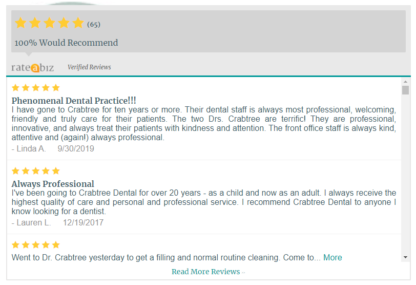 dental patient testimonials improves SEO and leads to success