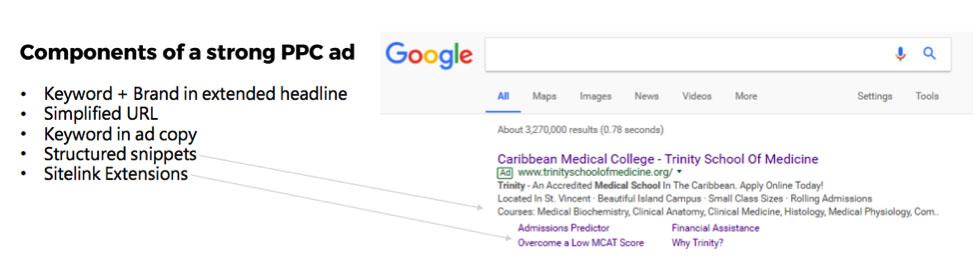 trinity google ad