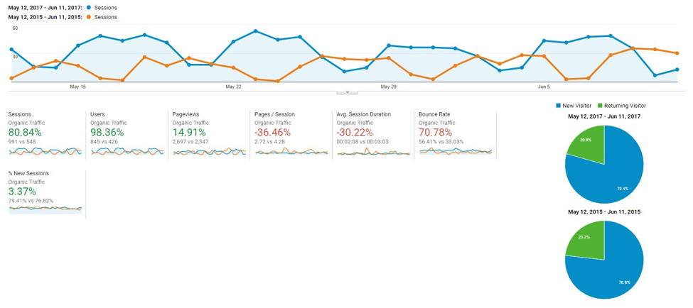 iodeal metrics