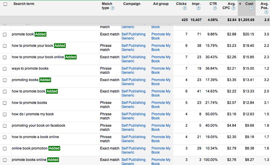 adwords keyword research