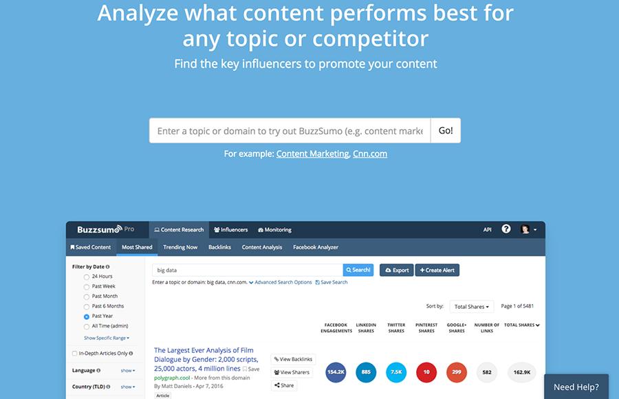 analyze content
