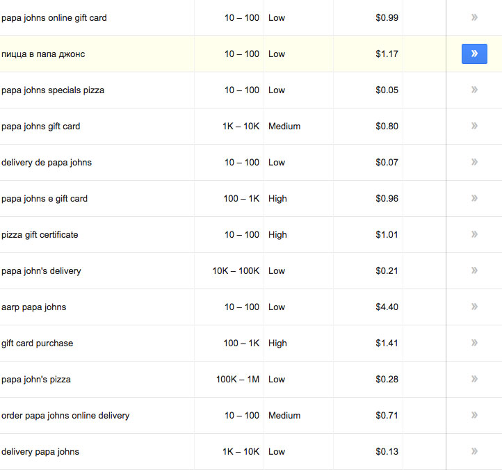 google ad words planner