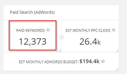 spyfu paid keywords