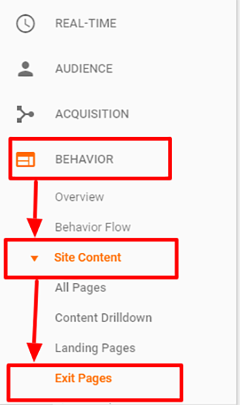 google analytics behavior exit pages