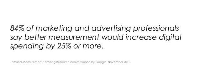 Track and measure the progress of your entire adwords campaign