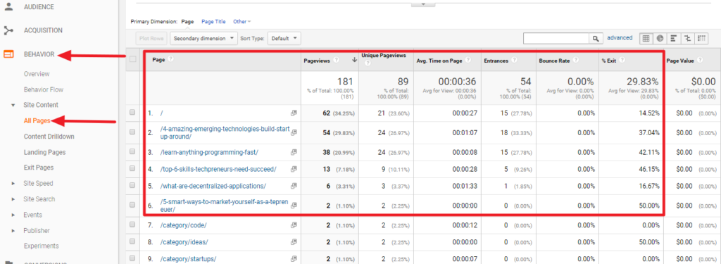 Monitor Website Traffic and User Behavior using Google Analytics