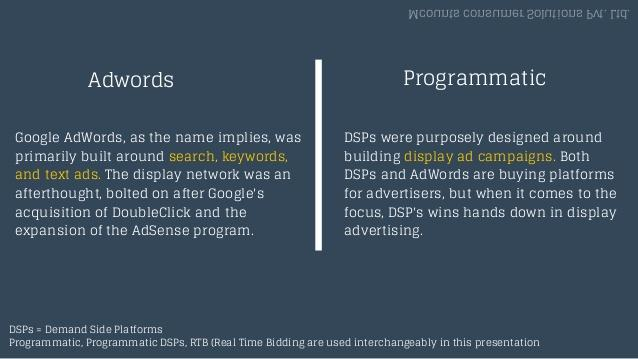 Programmatic Advertising with AdWords