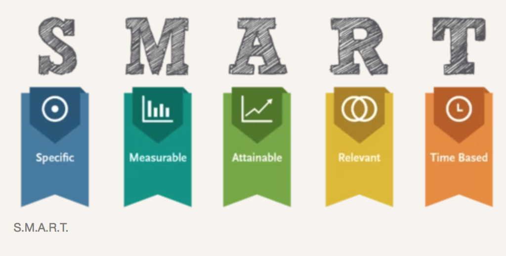 Marketing Agencies should take SMART goals approach and set up short and long term goals with a client