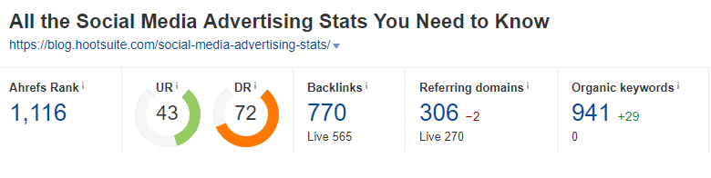 Earning backlinks the natural way. Let others share statistics from your website