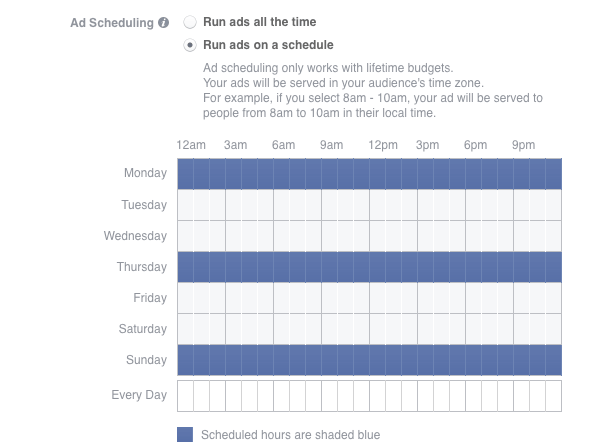 Facebook Ad run on a schedule