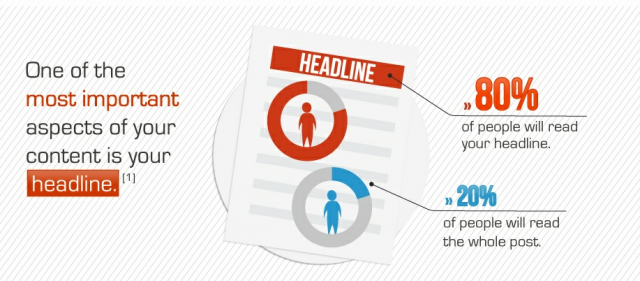 Most of the visitors read only headlines, not the text itself
