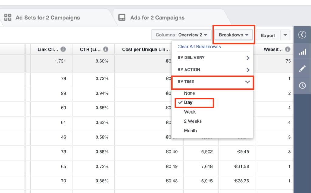 Facebook comes with the option to optimize ad schedule