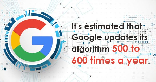 Google updates their algorithm more than 500 times in a year.