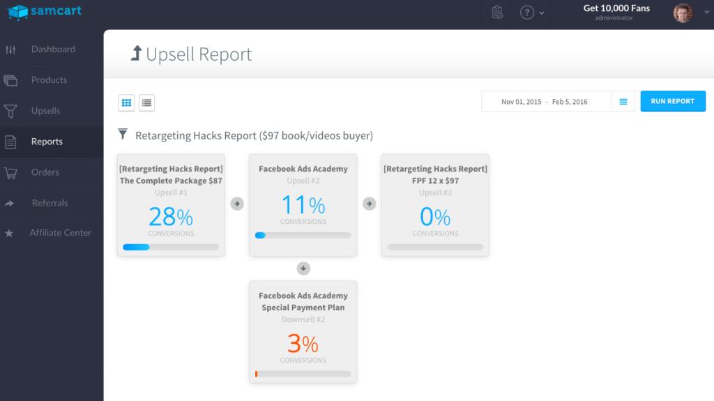 SamCart upsell report