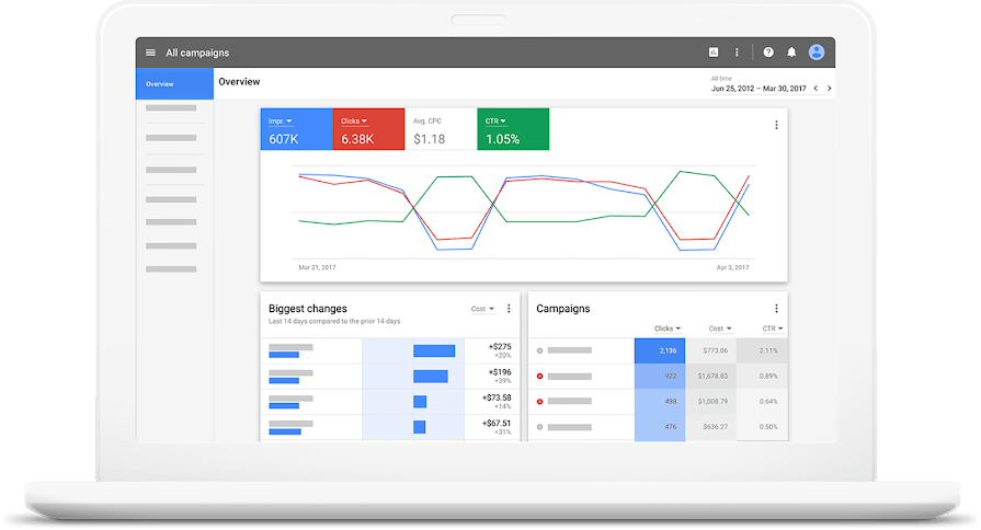 AdWords Enhanced Interface