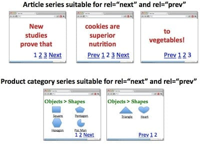 "Implementing rel=""next"" and rel=""prev"" for the series of pages"