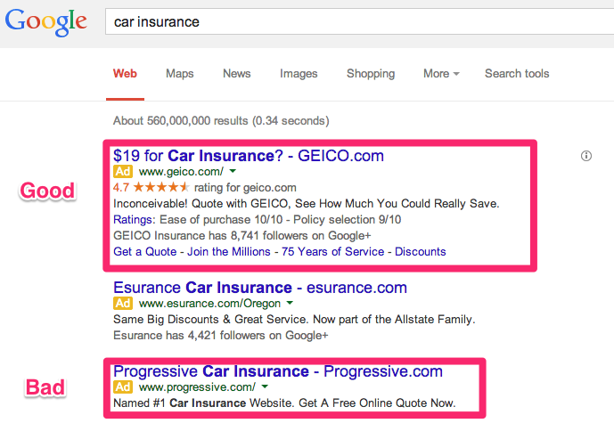 When running PPC campaign, always use ad extension