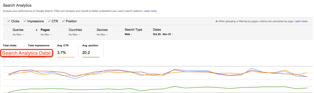 Search Analytics Data