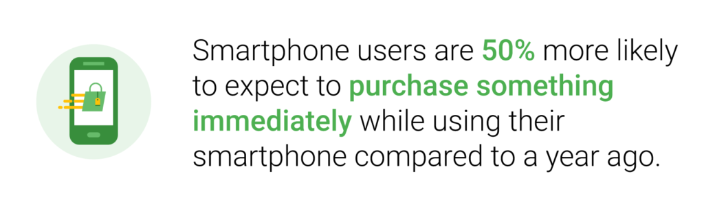 Smartphone users are more likely to purchase something immediately