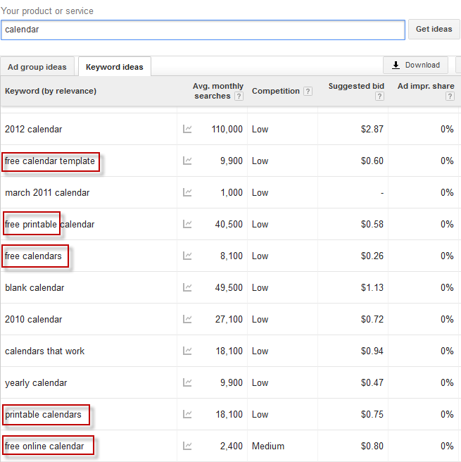 AdWords Planner Finding Negative Keywords