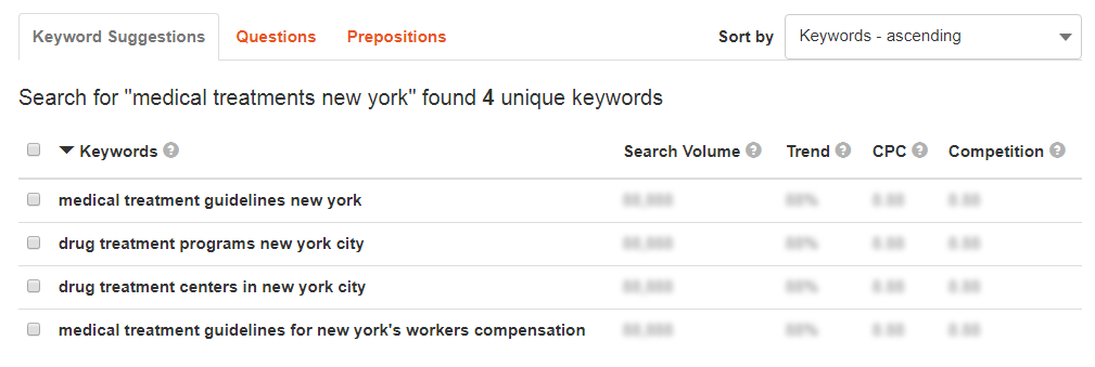 Keyword Suggestions with Google Autocomplete Tool