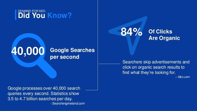 9 SEO Factors That Boost Your Search Engine Rankings Quickly