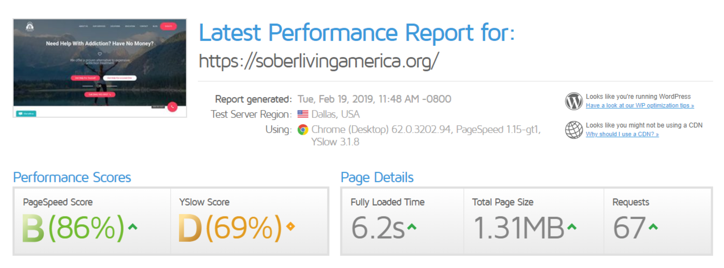 Sober Living Website Performance