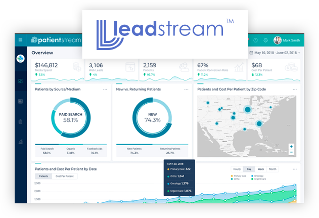 Leadstream Benefits