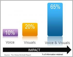 content impact