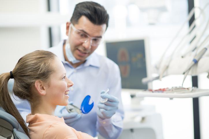 Orthodontics PPC Services