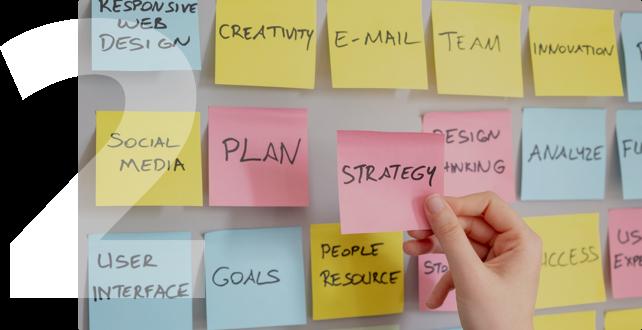 Customized Digital Marketing Strategies