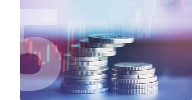 Digital Marketing Costs