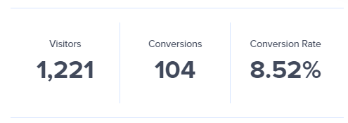 conversion rate of a call to action
