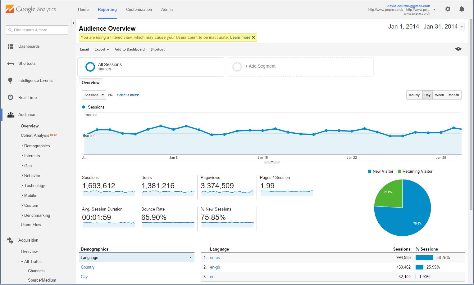Google Analytics Interface