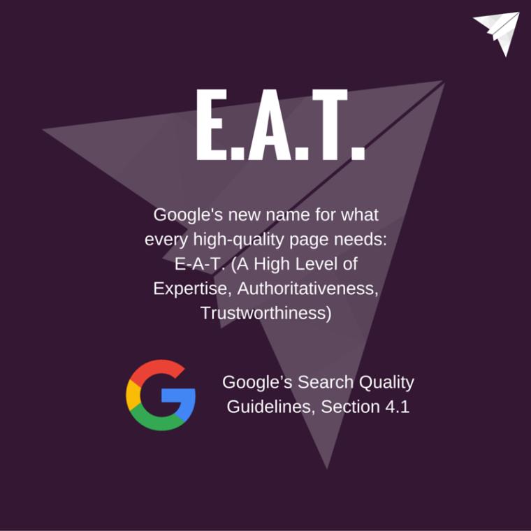 EAT content formula