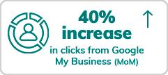 Google My Business Clicks Increase