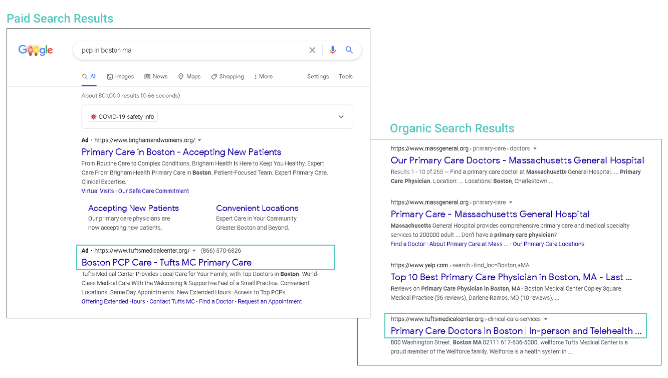 paid healthcare ad and organic listing on google