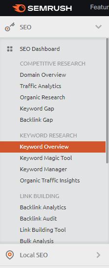 SEO tools for tracking ROI