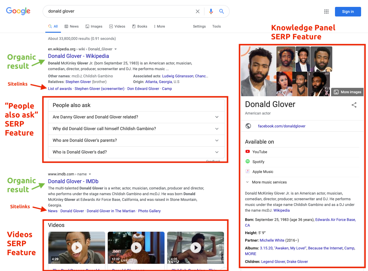 combination of featured snippets on one page