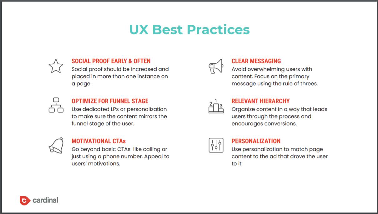 UX best Practices